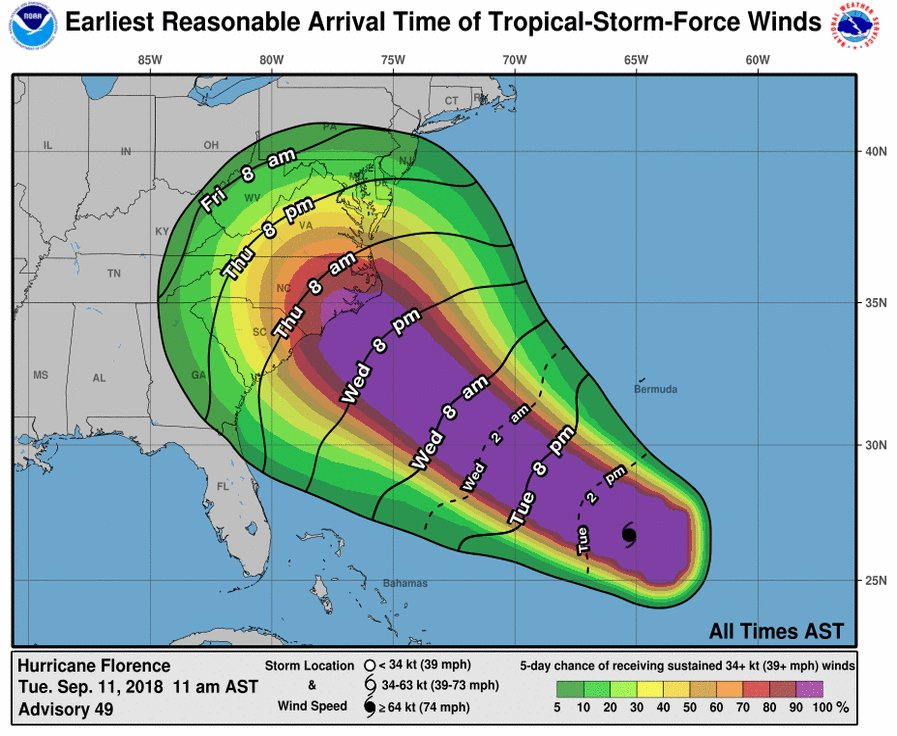 <who> Photo Credit: National Hurricane Center.